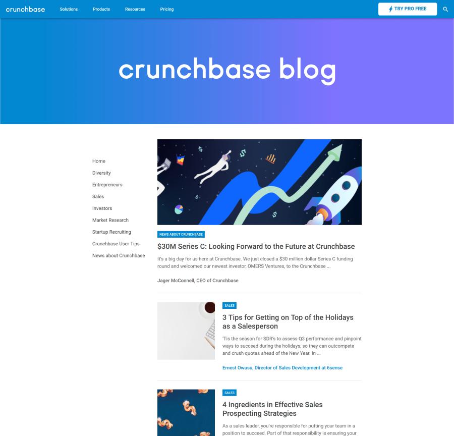 website blog analysis