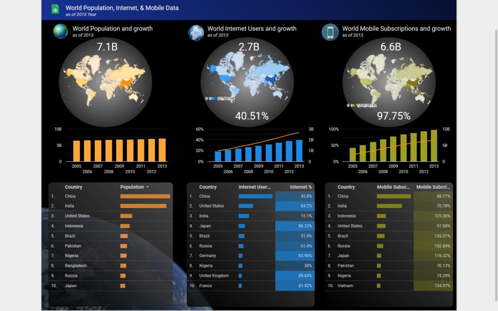 analytics report marketing