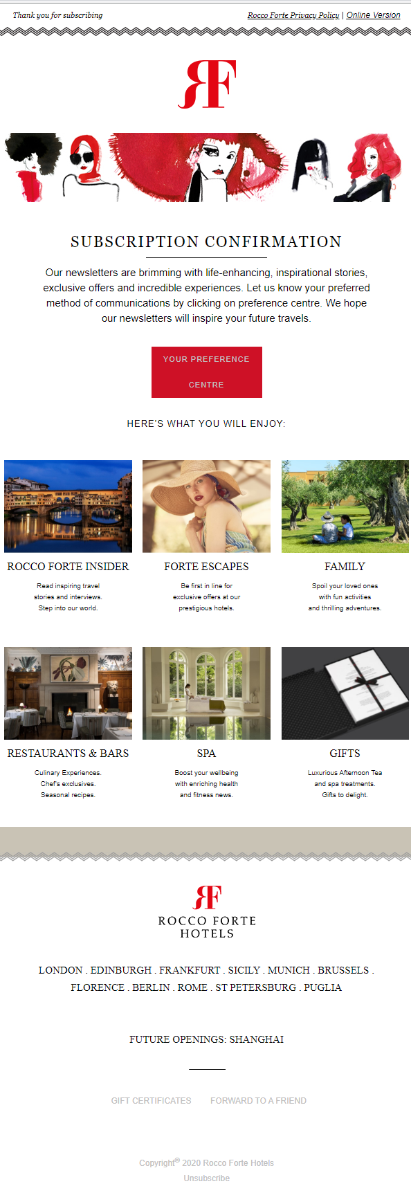 email marketing for hotels
